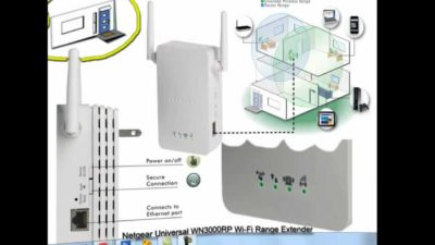 Why Is Encryption Of Your Wireless Network Important And How To Do It